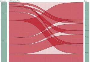 Data-visualization-1