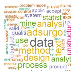adsurgo word cloud